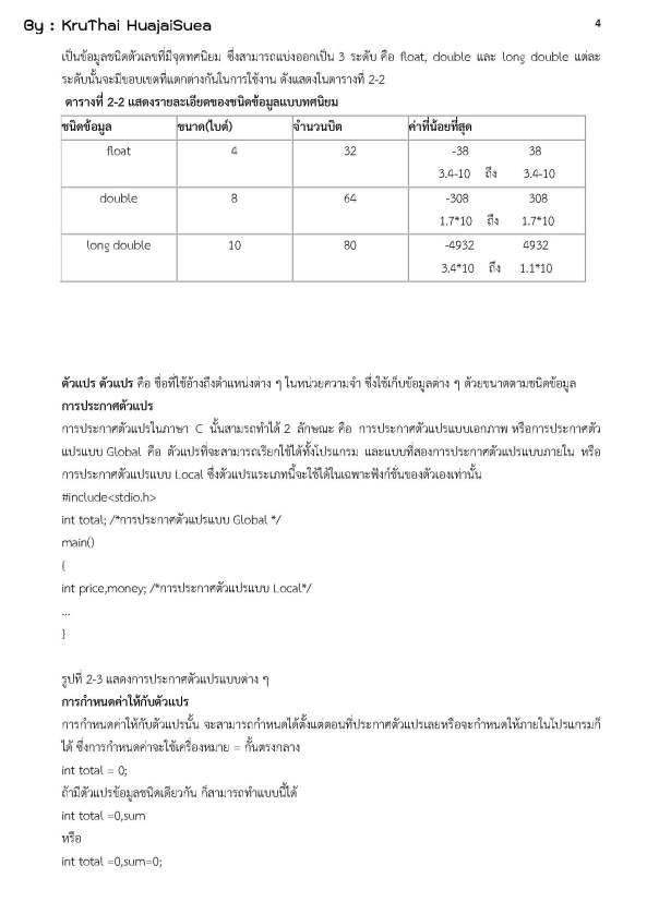โครงสร้างของภาษา C_Page_04