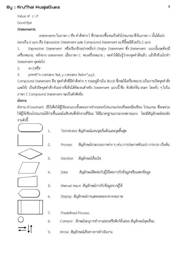 โครงสร้างของภาษา C_Page_08