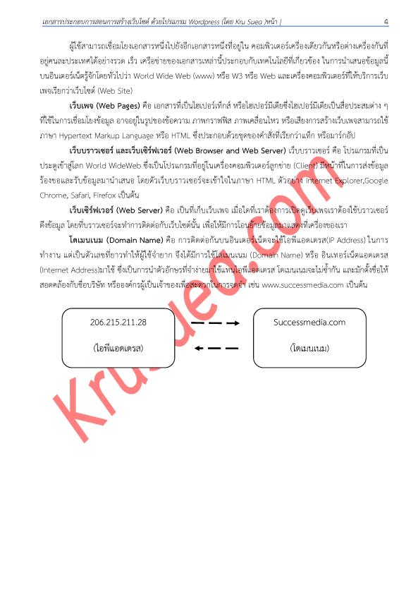 Chapter 1 อินเตอร์เน็ตเบื้องต้น New_Page_04